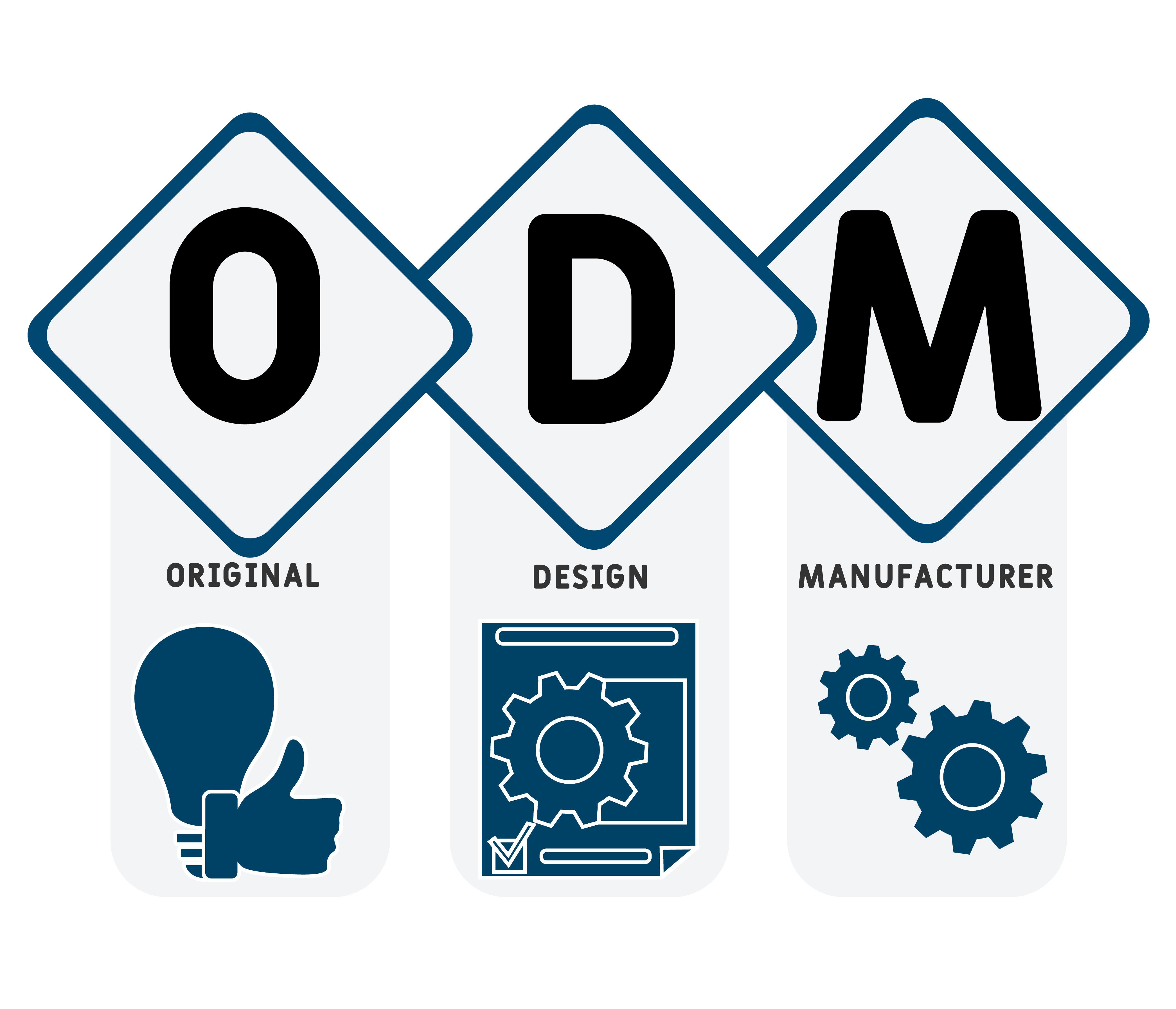 ODM : 3 bonnes raisons de faire appel à un bureau d'études externe